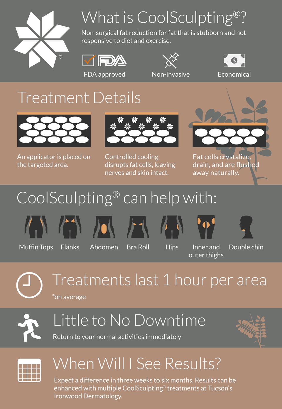 Non-surgical fat treatment with CoolSculpting in Tucson can comfortably reduce the size of fat pockets through a controlled cooling mechanism.