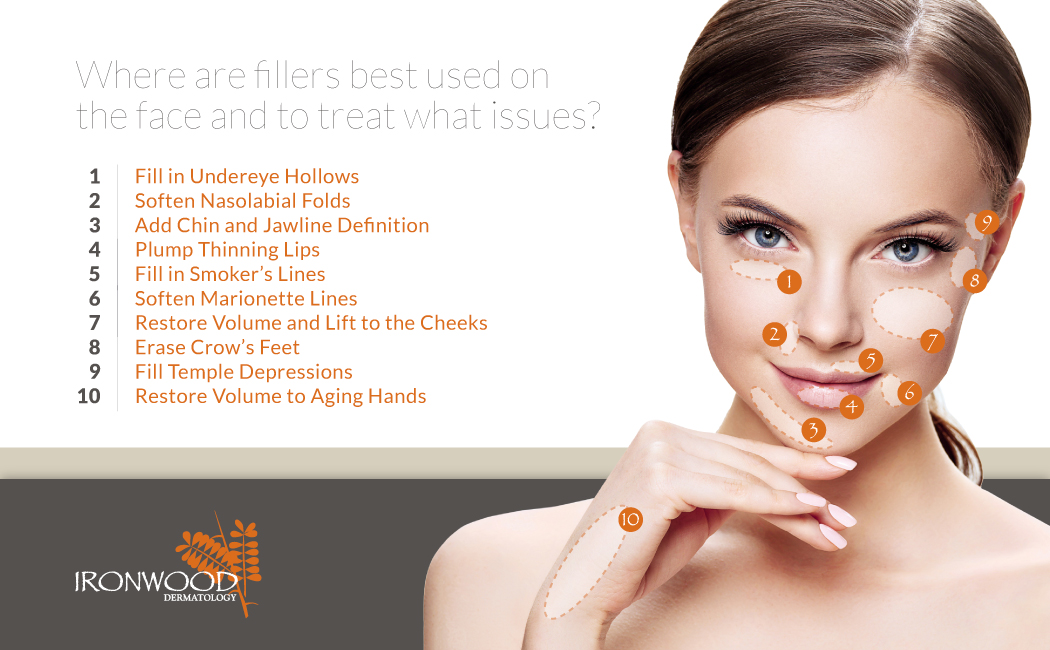 Collagen and dermal fillers offered at Tucson's Ironwood Dermatology work to combat specific signs of aging.