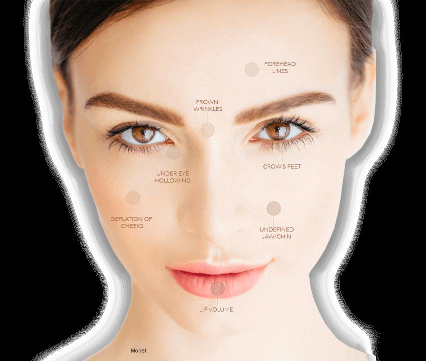 Dermatology: Your Dermatologist In Tucson, AZ